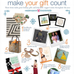 EMC_Holiday_gift_guide